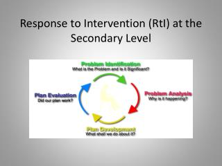 Response to Intervention RtI at the Secondary Level