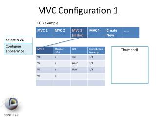 MVC Configuration 1