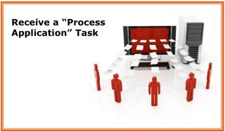 "Receive a ""Process Application"" Task"