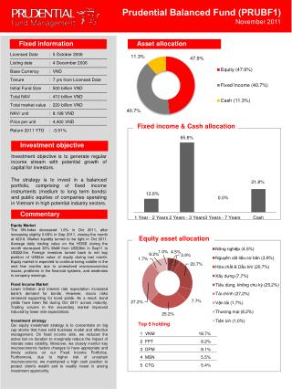 Prudential Balanced Fund (PRUBF1) November 2011