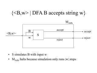 {<B,w> | DFA B accepts string w}