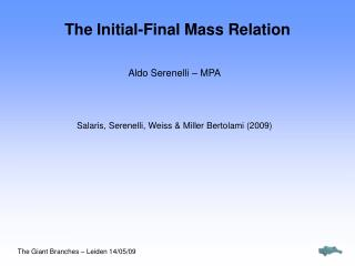 The Initial-Final Mass Relation