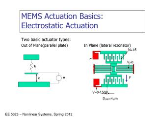 MEMS Actuation Basics: Electrostatic Actuation