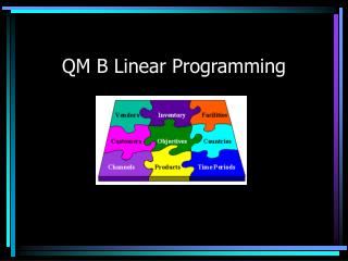 QM B Linear Programming