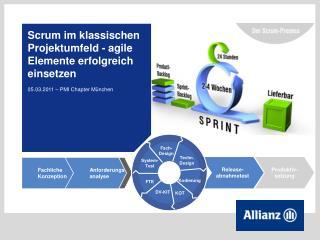 Allianz Managed Operations & Services (AMOS) IT  Jochen Dinter