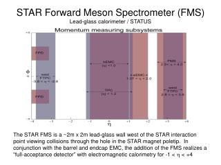 STAR Forward Meson Spectrometer (FMS) Lead-glass calorimeter / STATUS