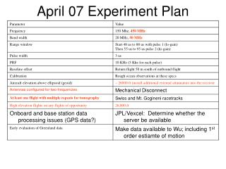 April 07 Experiment Plan