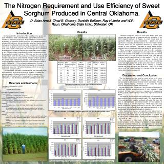 The Nitrogen Requirement and Use Efficiency of Sweet Sorghum Produced in Central Oklahoma.