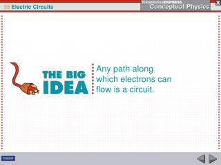 Any path along which electrons can flow is a circuit.