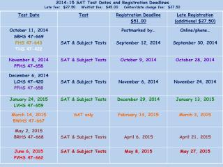 SAT dates 2014 15