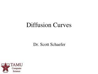 Diffusion Curves