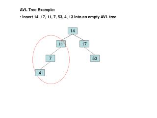 AVL Tree Example:  Insert 14, 17, 11, 7, 53, 4, 13 into an empty AVL tree