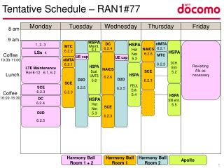 Tentative Schedule – RAN1#77