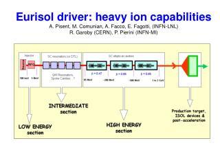 Eurisol driver: heavy ion capabilities A .  Pisent, M. Comunian, A. Facco, E. Fagotti, (INFN-LNL)