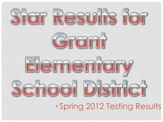 Spring 2012 Testing Results