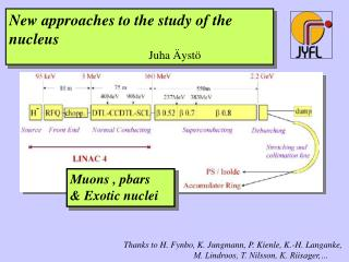 New approaches to the study of the nucleus 				Juha Äystö