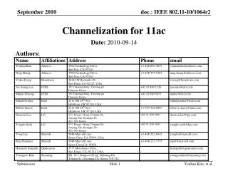 Channelization for 11ac