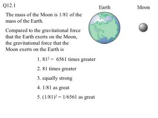 The mass of the Moon is 1/81 of the mass of the Earth.
