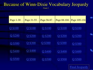 Because of Winn-Dixie Vocabulary Jeopardy Game 1