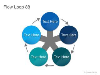 Flow Loop 88