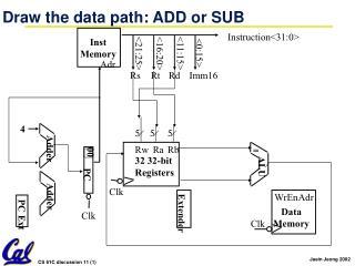 Draw the data path: ADD or SUB