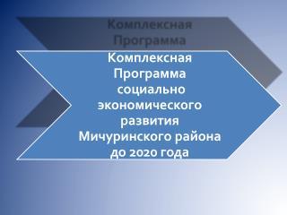 Приоритеты развития района