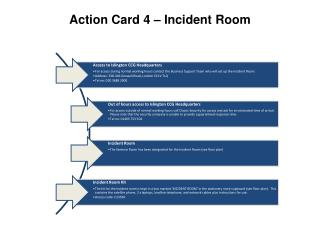 Action Card 4 – Incident Room