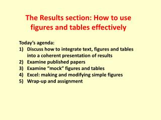 The Results section: How to use figures and tables effectively