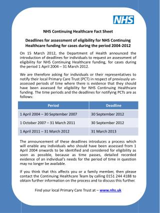 NHS Continuing Healthcare Fact Sheet