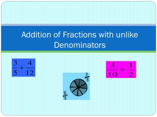 Addition of Fractions with unlike Denominators