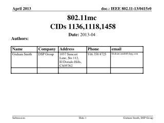 802.11mc  CIDs 1136,1118,1458