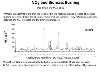 NOy and Biomass Burning
