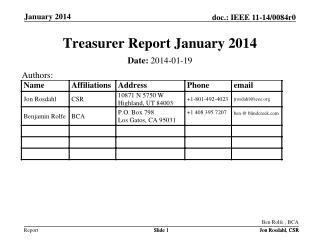 Treasurer Report  January 2014