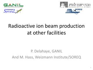Radioactive ion beam production at other facilities