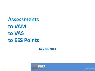 Assessments  to VAM to VAS to EES Points