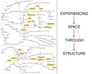 EXPERIENCING SPACE THROUGH STRUCTURE