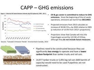 CAPP – GHG  emissions