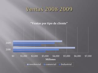 Ventas 2008-2009