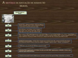 A H i st�ria  da Educa��o de Surdos  no Brasil