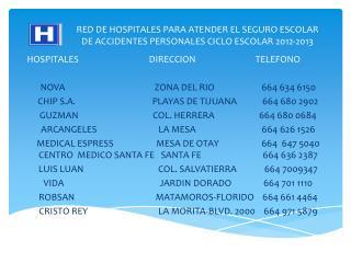RED DE HOSPITALES PARA ATENDER EL SEGURO ESCOLAR DE ACCIDENTES PERSONALES CICLO ESCOLAR 2012-2013