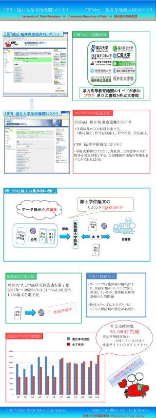 repo.flib.u-fukui.ac.jp/dspace                      crf.flib.u-fukui.ac.jp/dspace