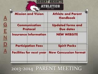 2013-2014  PARENT MEETING