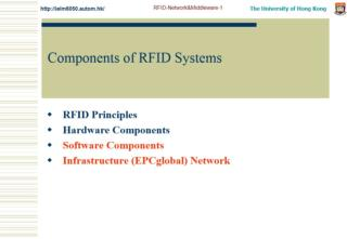 Components of RFID Systems