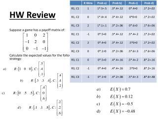 HW Review