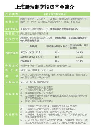 上海腾瑞制药投资基金 简介