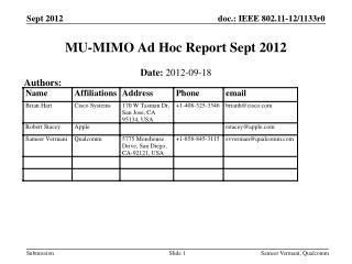 MU-MIMO Ad Hoc Report Sept 2012