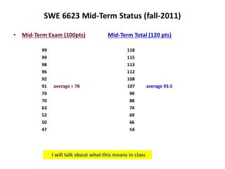 SWE 6623 Mid-Term Status (fall-2011)