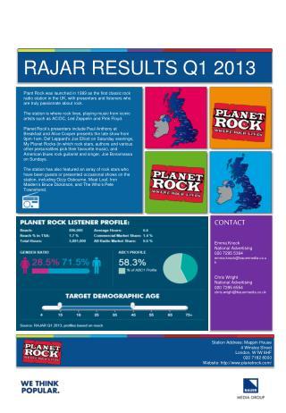 RAJAR RESULTS  Q1 2013