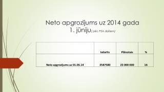 Neto apgrozījums uz  2014 gada 1. jūniju ( pēc PZA datiem)