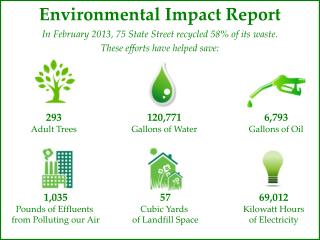 Environmental Impact Report In February 2013,  75 State Street recycled  58%  of its waste.